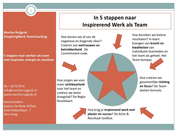 Inspirerend Werk als Team